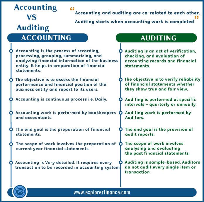 Accounting vs auditing